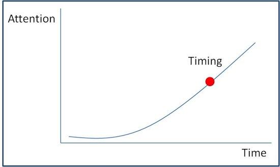 行銷,如何以有限成本創造無限效益-三十而慄