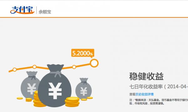 理財融資的新選擇:P2P financing